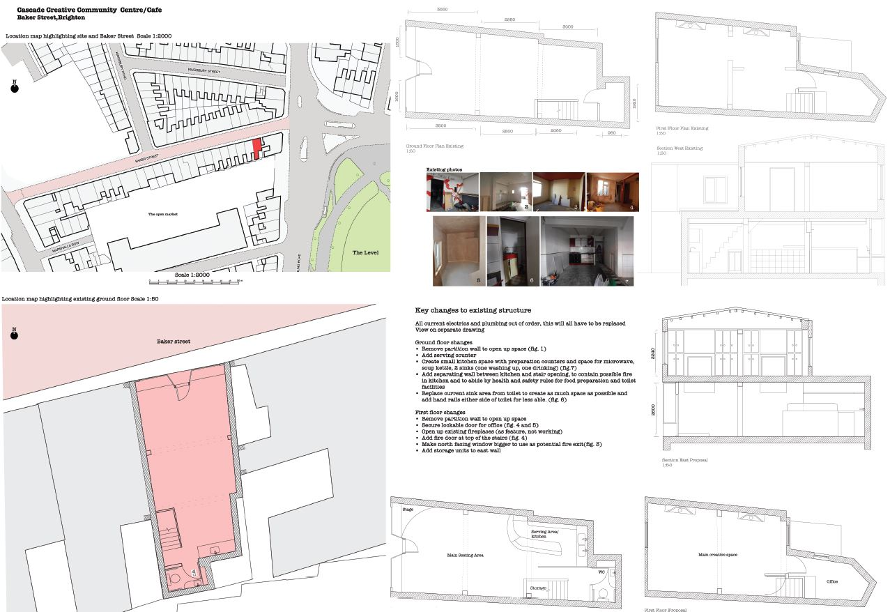 Community Cafe Project (1)