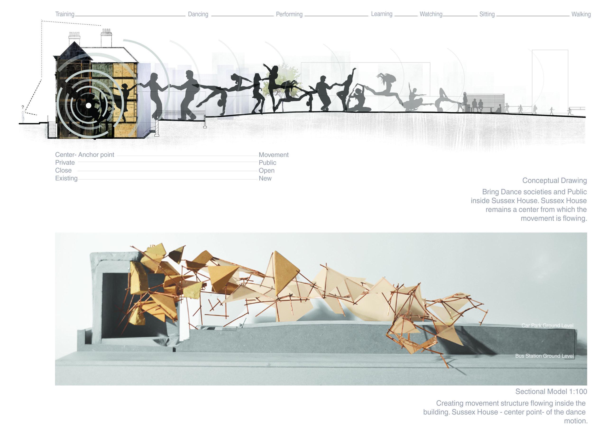 ana_sidorova technology-Dance Theatre Lewes town (17)