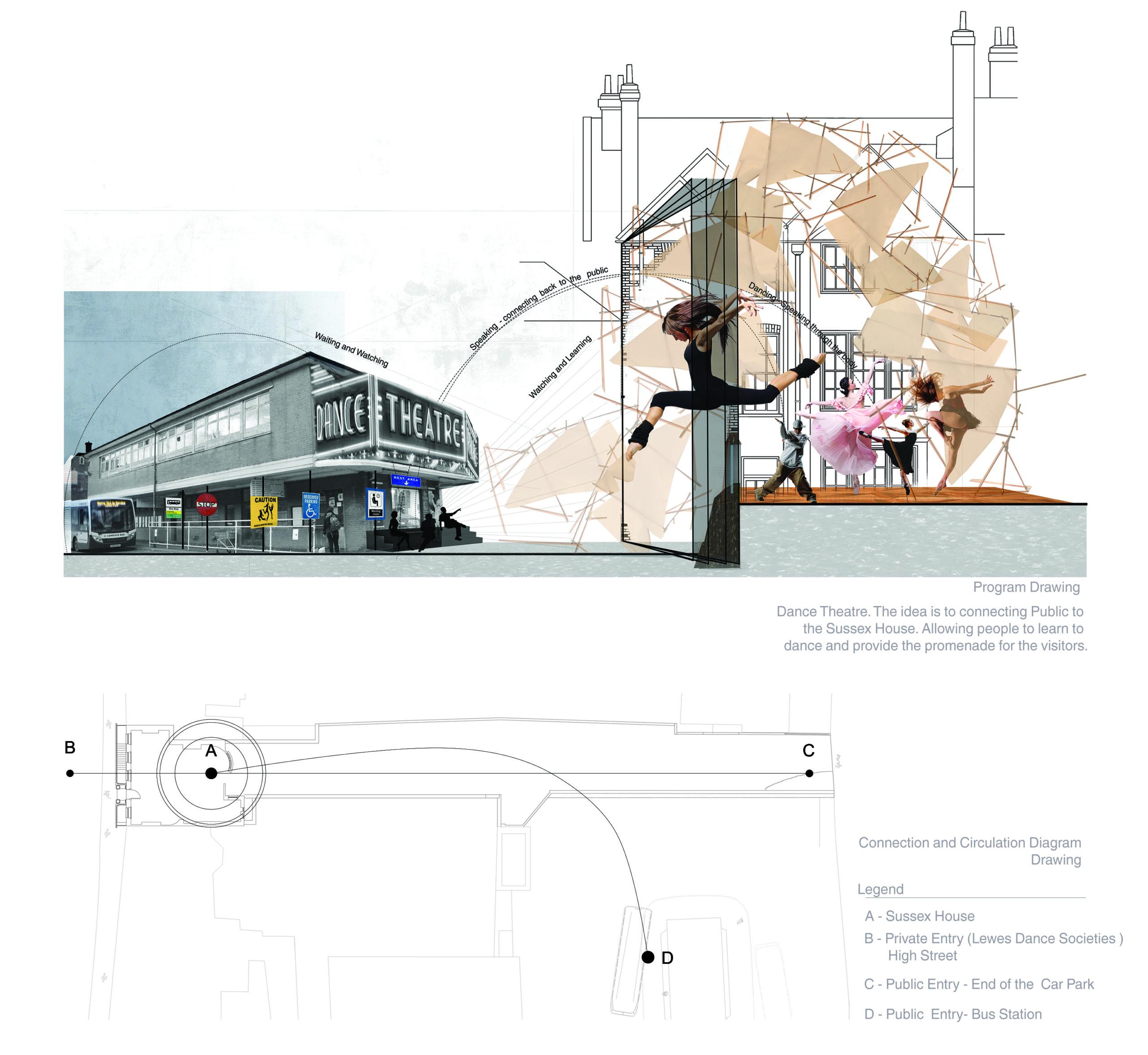 ana_sidorova technology-Dance Theatre Lewes town (18)